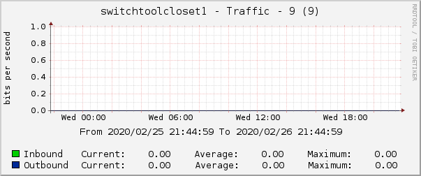 switchtoolcloset1 - Traffic - 9 (9)